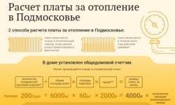 Расчёт платы за отопление